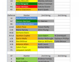 New York Jets Depth Chart 2018 52 Up To Date New York Jets Tight End Depth Chart