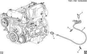 2005 chevy colorado engine diagram wiring diagrams best engine block heater page 2 chevrolet colorado gmc canyon forum 2005 chevy colorado parts diagram 2005 chevy colorado engine diagram