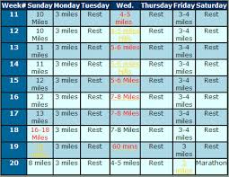 Workout Schedule Chart Workout Training Charts How To Run A Marathon