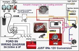 wiring diagram for 8n ford tractor 6 volt readingrat net simple 8n wiring harness instructions at 8n 12 Volt Wiring Diagram