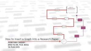 How To Insert A Graph Into A Research Paper By Montana Crosby On Prezi