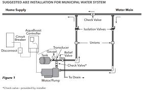 red lion sprinkler pump wiring diagram solidfonts flotec sump pump wiring diagram schematics and diagrams