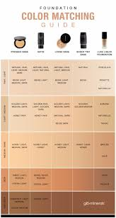 Arbonne Mineral Powder Color Chart Photos Of Makeup