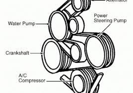 2000 lincoln town car belt diagram 2000 lincoln continental diagram 2000 lincoln town car belt diagram 2000 lincoln continental 4 6 belt diagram electrical wiring diagram •