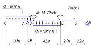 Контрольно оценочные средства Методический материал  Тестирование по дисциплине Техническая механика · Методический материал Контрольно оценочные средства