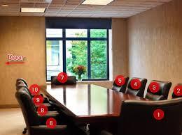meeting room feng shui arrangement. Feng Shui Positions Of Power Meeting Room Arrangement T
