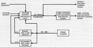 programmable logic controller block diagram info block diagram of a plc wiring diagram wiring block