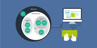 Digital Advertising Understanding Programmatic Advertising Deal Types Oko