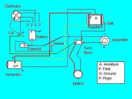 600 ford tractor 6 volt wiring diagram 600 printable wiring ford 800 tractor 12 volt wiring diagram jodebal com source