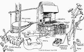 how to build a blacksmith forge. blacksmith s forge how to build a