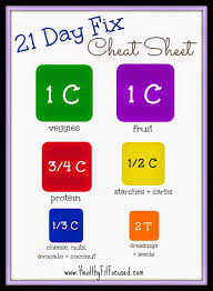 21 Day Fix Chart For Containers 21 Day Fix Shopping