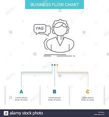 Call Flow Chart Faq Assistance Call Consultation Help Business Flow