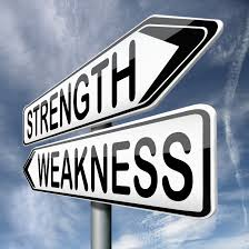 understanding your team s strengths and weaknesses quarksoft understanding your team s strengths and weaknesses