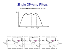 Lcr Filter Design Passive Lcr And Active Rc Filters Springerlink