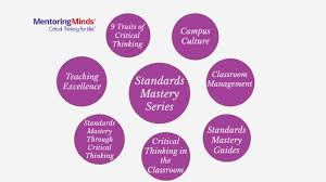 Mentoring Minds Common Core Standards And Strategies Flip Chart Standard Mastery Series By Shad Madsen On Prezi Next