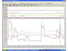 Rga Amu Chart Vision 2000 B Residual Gas Analyzer
