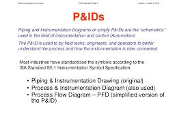 p amp id symbols and diagrams