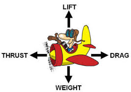 <b>KIDS</b>: How do Airplanes Fly