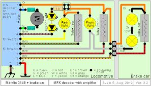 3148a märklin 3148a brake car wiring diagram