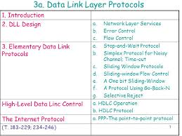 Data Link Layer 3a Data Link Layer Protocols Ppt Video Online Download