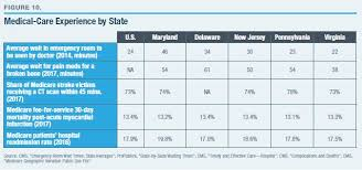 Maryland Health Choice Comparison Chart Medicare For All Proposals Point To Maryland Health Care