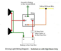 auto wiring diagrams auto wiring diagrams driving lights high