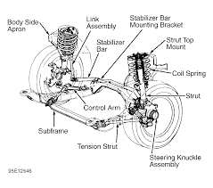 replace stabilizer bar 1998 ford windstar my stabilizer bar on my 2003 Ford Windstar Radio Wiring Diagram 2003 Ford Windstar Radio Wiring Diagram #31 2000 ford windstar radio wiring diagram