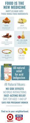 Best 25+ Heartburn home remedies ideas on Pinterest | Acid reflux ...