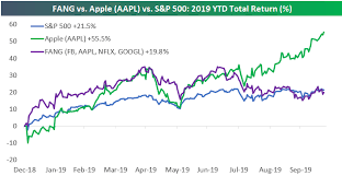 This Unexpected Trade War Outcome Will Send Stocks Soaring