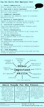 Soft Skills Resume Business Skills That Employers Look For Notice They Are Primarily 82