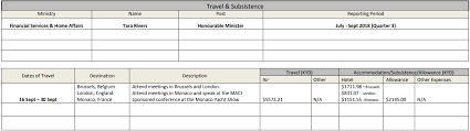 Travel Expenses Cns Library