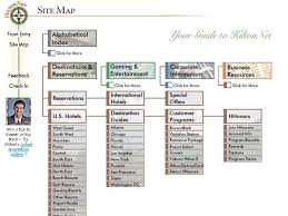hilton sitemap for larger image