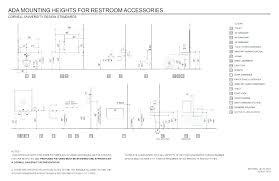ada sink height sink requirements