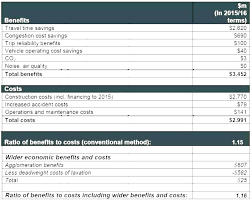 Cost Savings Tracking Template Proposal Tracking Template Excel