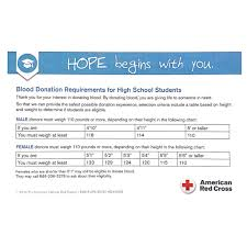 Red Cross Blood Drive Weight Chart Red Cross Blood Donation Height Weight Chart Www