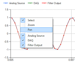 Asp Net Chart Zoom Mschart Extension Zoom And Pan Control Codeproject