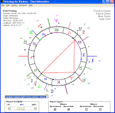 Astrology For Windows