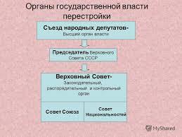 Презентация на тему Перестройка в СССР План Реформа  9 Съезд народных депутатов Высший орган