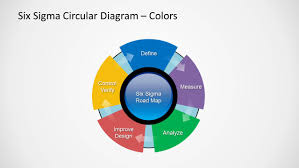 Six Sigma Flow Chart Example Six Sigma Diagram For Powerpoint