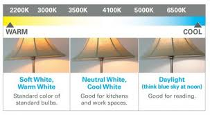 choosing lighting. Color Matters When Choosing Light Bulbs Lighting