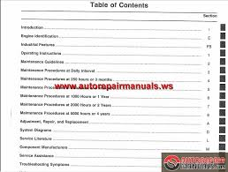 cummins engine qsb6 7 operation manual auto repair manual forum cummins engine qsb6 7 operation manual size 10 12mb language english type pdf pages 342