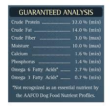 Zignature Feeding Chart Zignature Limited Ingredient Catfish Formula Dog Food 27 Lb