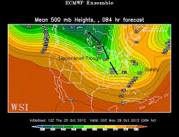 Ecmwf Forecast Charts Weather Climate Matter The Perfect Storm 2
