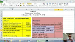 cash flow statement indirect method in excel cash flow statement unit 9 part 1b indirect method example