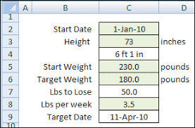 Weight Loss And Inches Tracker How To Make Weight Loss Tracker Pounds
