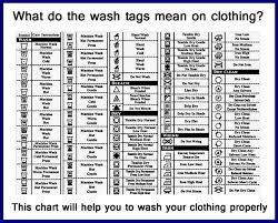 Laundry Charts For Clothing With Symbols On The Tags What
