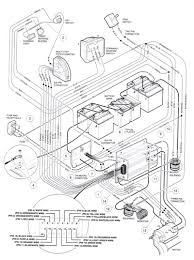 Wiring diagrams club car 48 volts 1998 pictures
