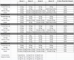workout sheets body for life workout sheets worksheets for all download and share