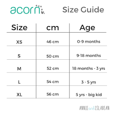 Acorn Size Chart Baby And Kids Hats Annie And Islabean