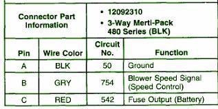 1998 cadillac eldorado mini fuse box diagram circuit wiring diagrams 1998 cadillac eldorado mini fuse box map